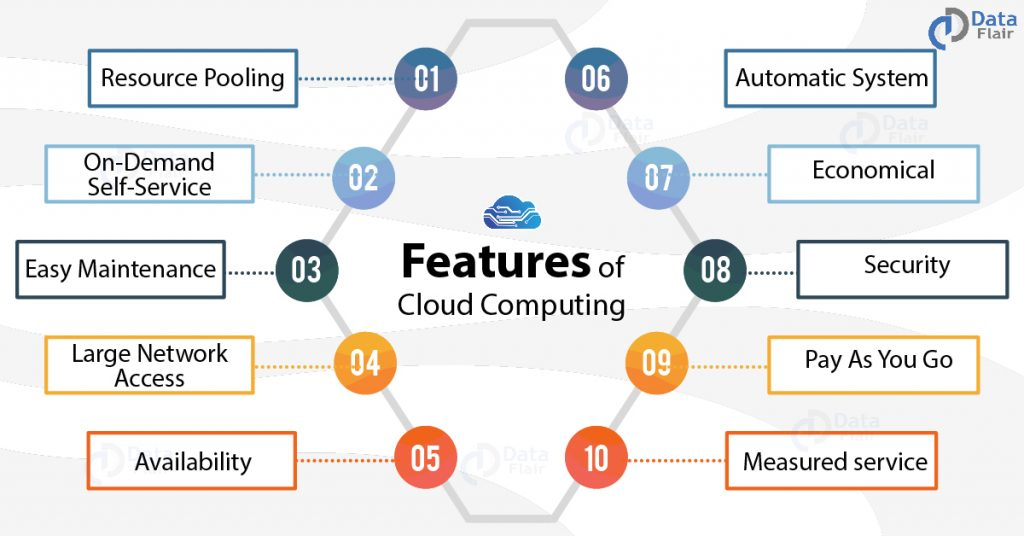 Cloud-computing-features