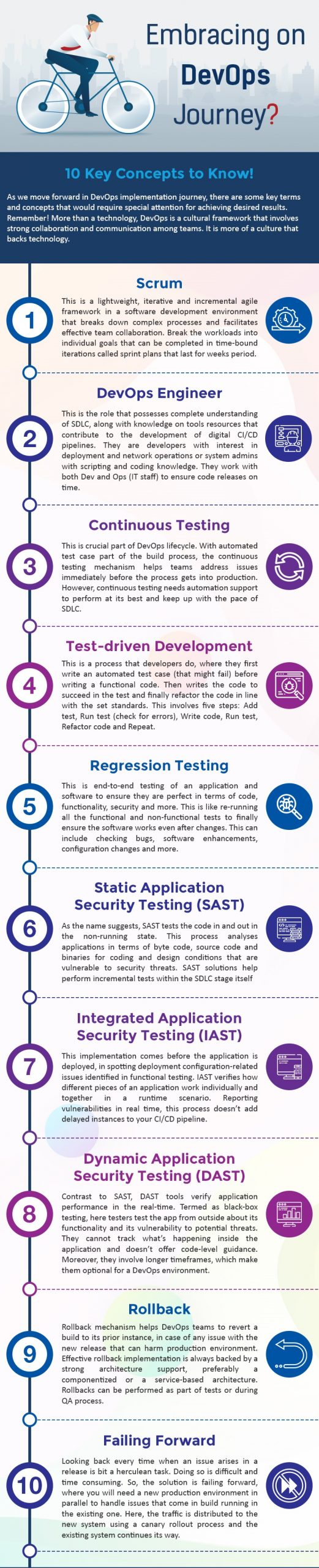 The Role of Automation testing in DevOps -
