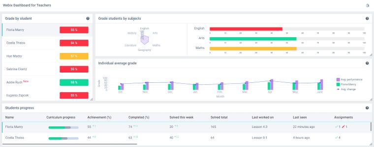 Webix Student/Teachers Dashboard JS